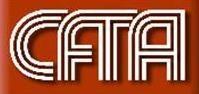 Konference CFTA 18.–19. dubna 2018